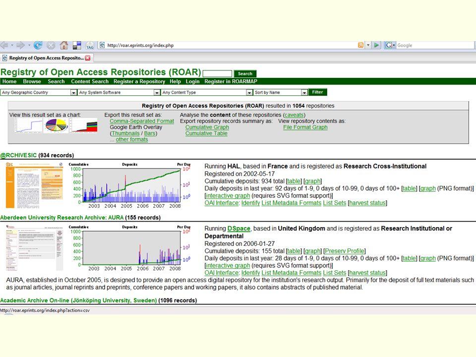 """Einen Überblick über OA-Server bietet Ihnen das """"Registry of Open Access Repositories ."""