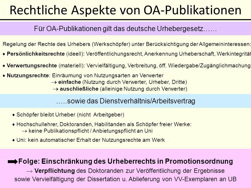 Rechtliche Aspekte von OA-Publikationen