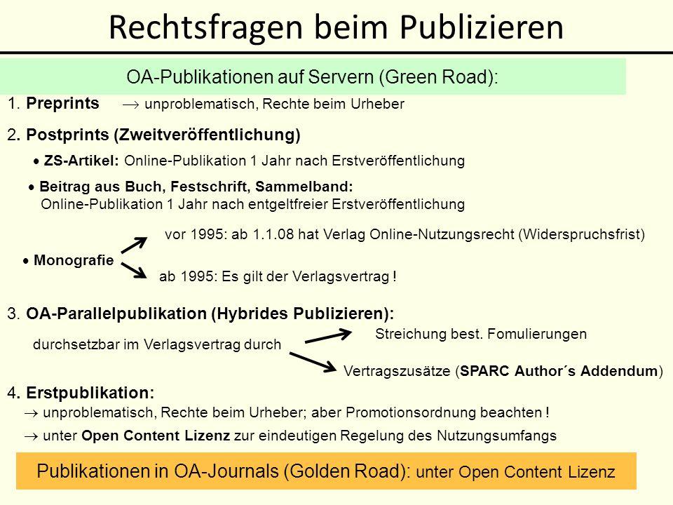 Rechtsfragen beim Publizieren