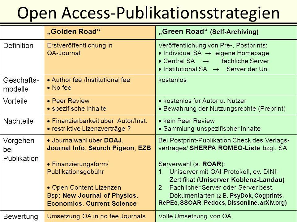 Open Access-Publikationsstrategien
