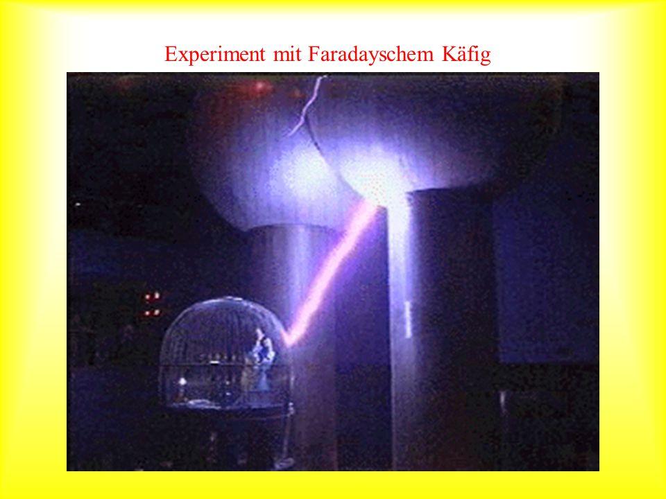 Experiment mit Faradayschem Käfig