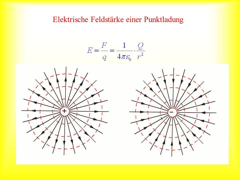 Elektrische Feldstärke einer Punktladung