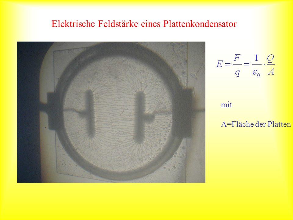 Elektrische Feldstärke eines Plattenkondensator