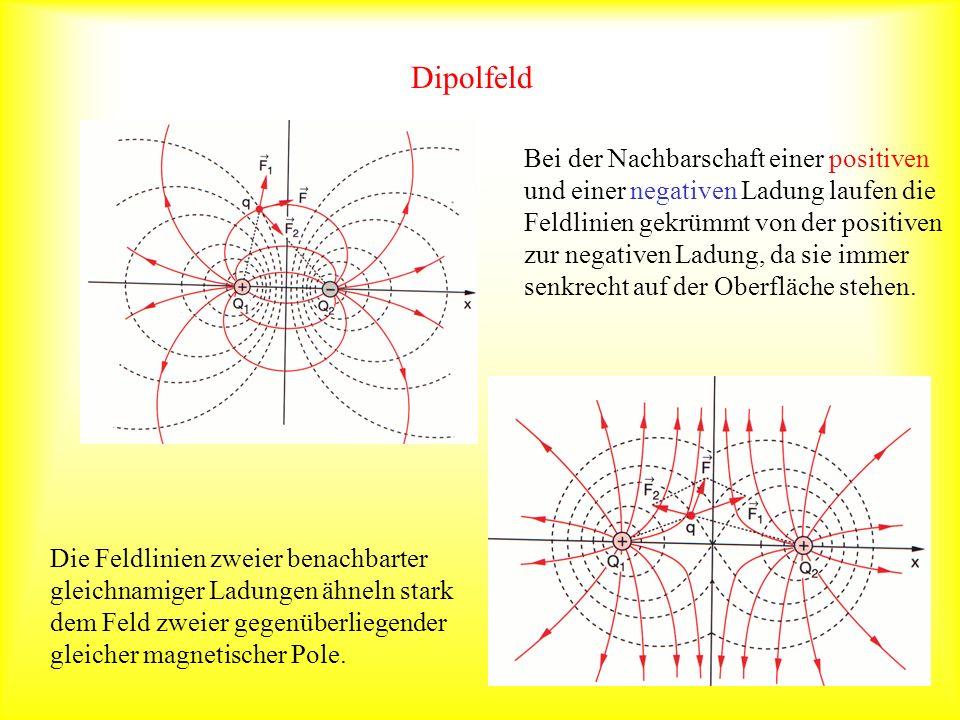 Dipolfeld