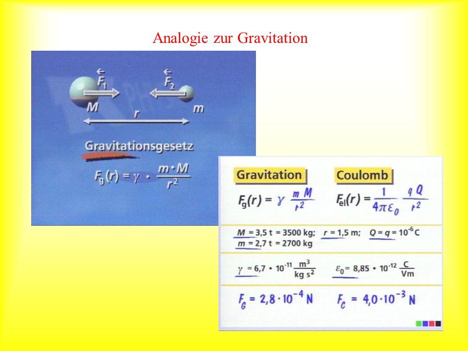 Analogie zur Gravitation