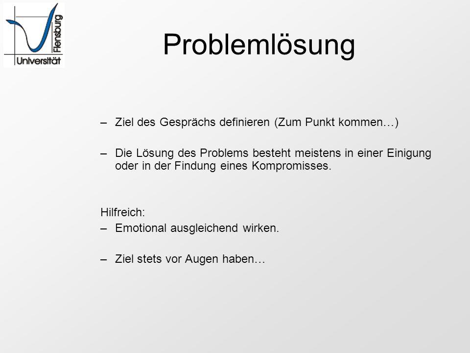 Problemlösung Ziel des Gesprächs definieren (Zum Punkt kommen…)