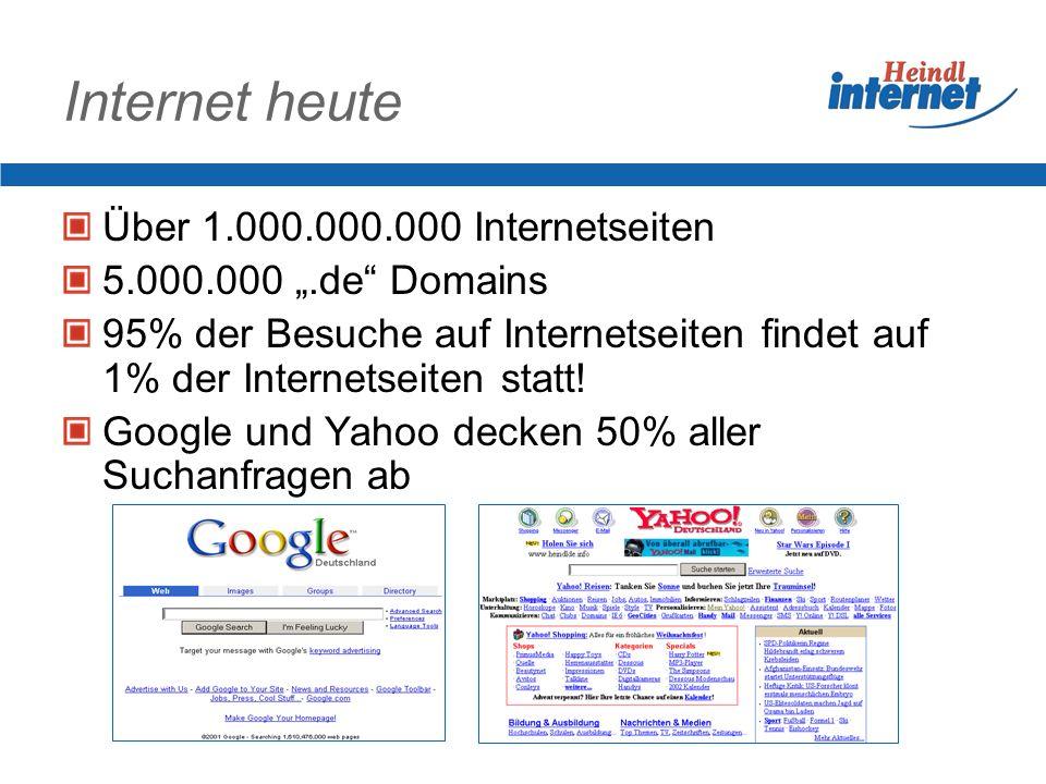Internet heute Über 1.000.000.000 Internetseiten