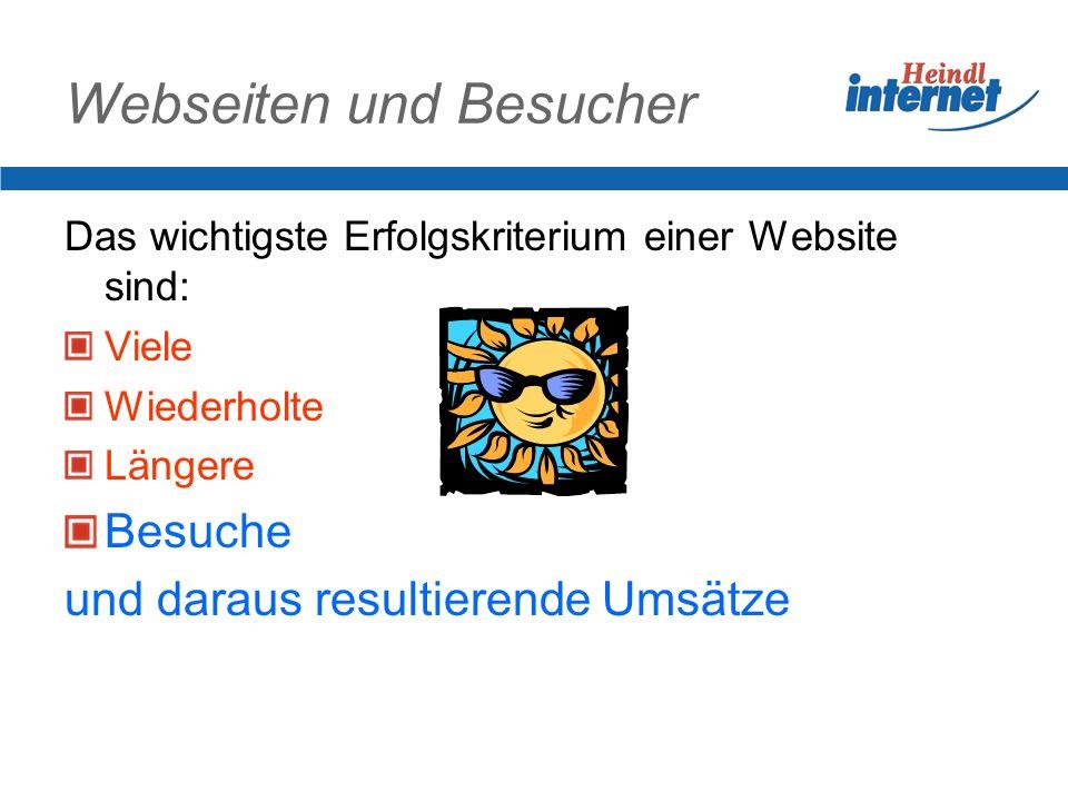 Webseiten und Besucher