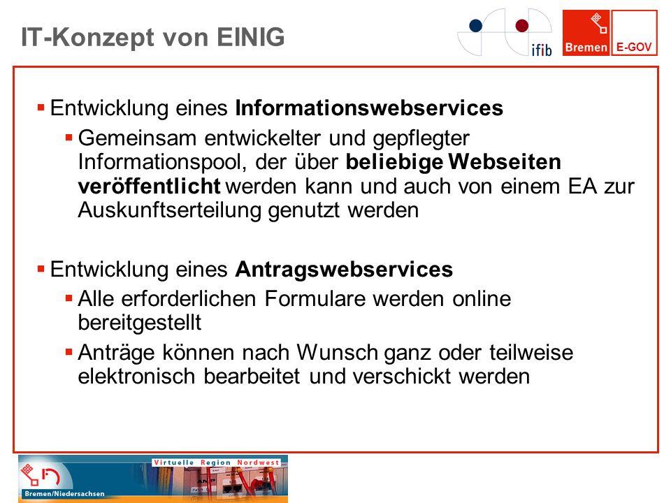 IT-Konzept von EINIG Entwicklung eines Informationswebservices