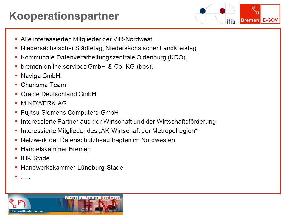 Kooperationspartner Alle interessierten Mitglieder der ViR-Nordwest