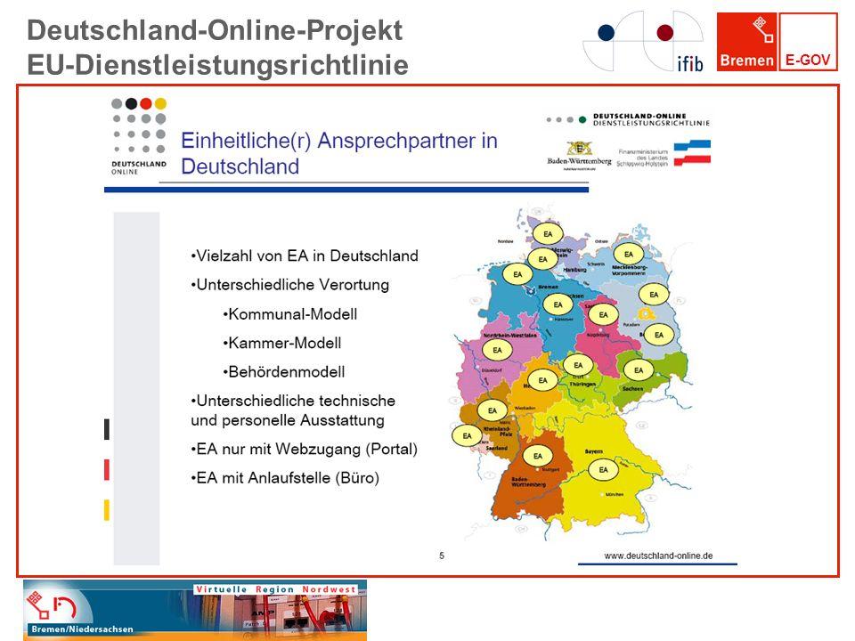 Deutschland-Online-Projekt EU-Dienstleistungsrichtlinie
