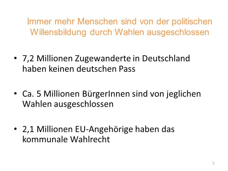 7,2 Millionen Zugewanderte in Deutschland haben keinen deutschen Pass
