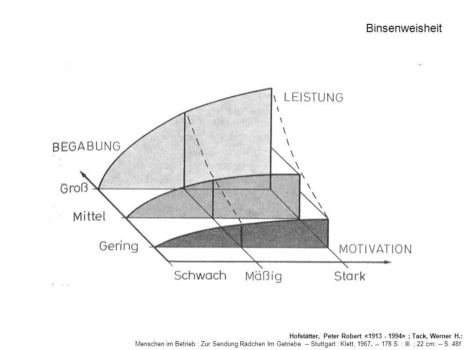 Binsenweisheit Hofstätter, Peter Robert <1913 - 1994> ; Tack, Werner H.: