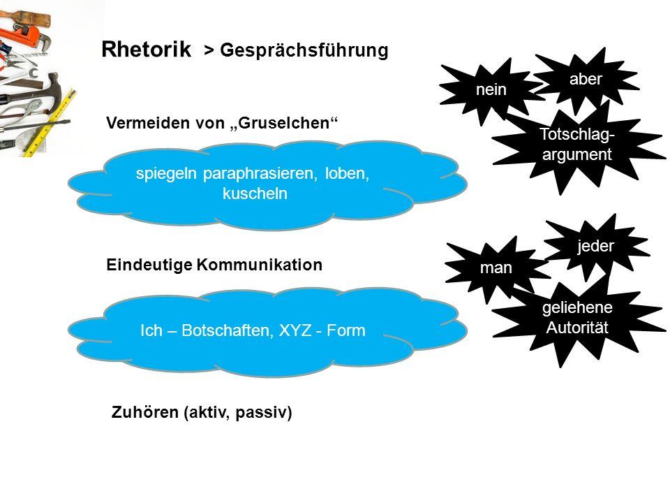 Rhetorik > Gesprächsführung