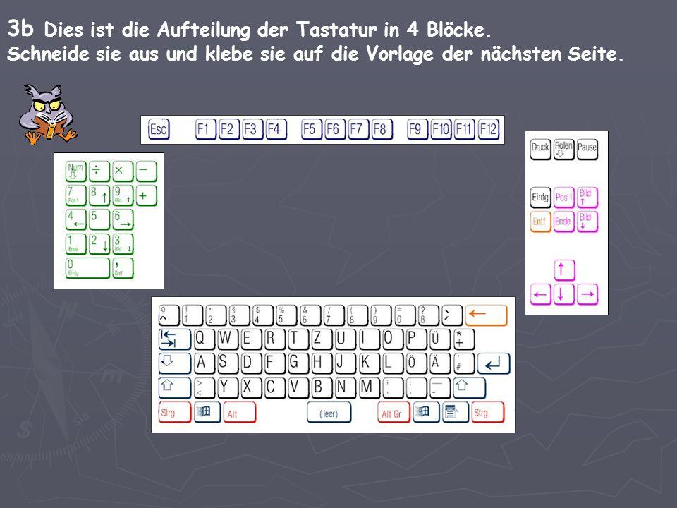 3b Dies ist die Aufteilung der Tastatur in 4 Blöcke.