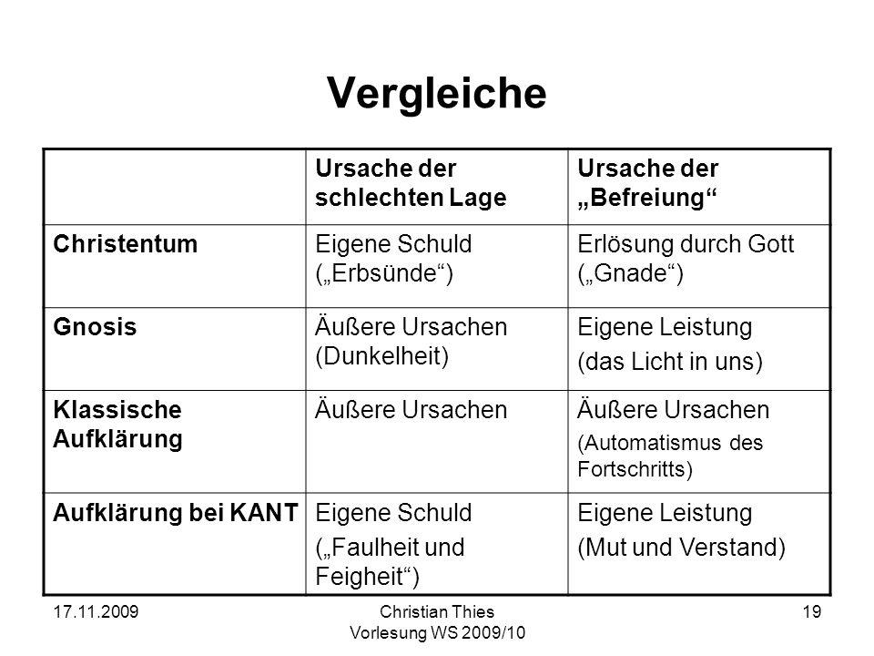 """Vergleiche Ursache der schlechten Lage Ursache der """"Befreiung"""