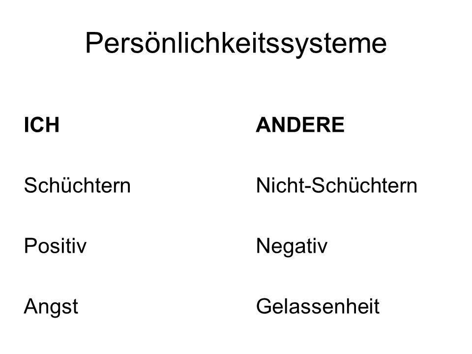 Persönlichkeitssysteme