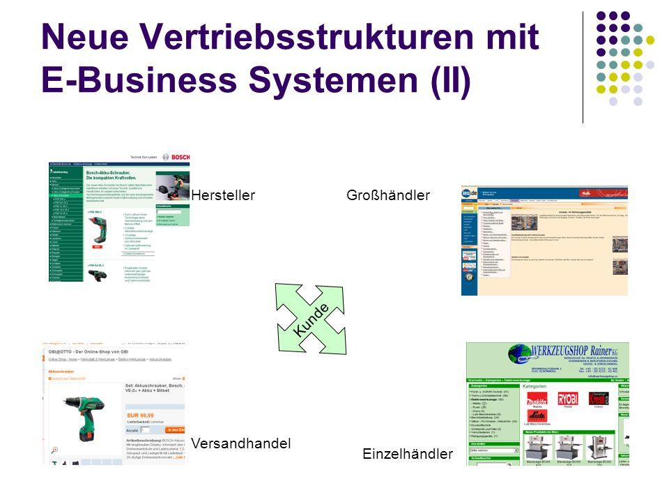 Neue Vertriebsstrukturen mit E-Business Systemen (II)