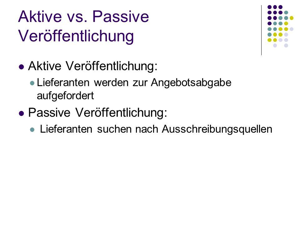 Aktive vs. Passive Veröffentlichung