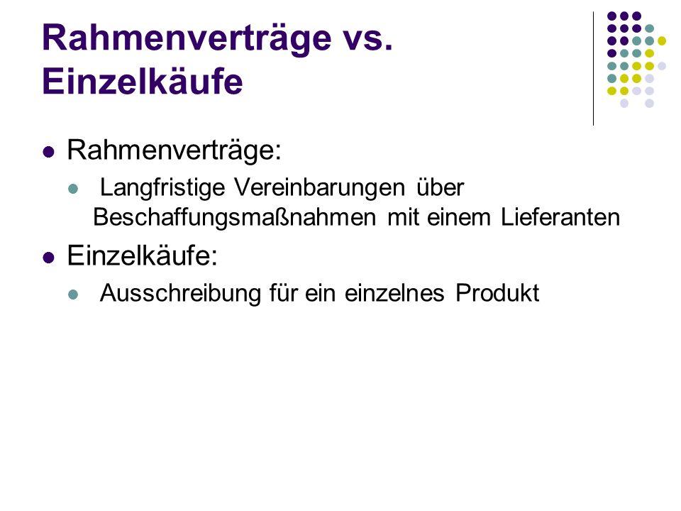 Rahmenverträge vs. Einzelkäufe