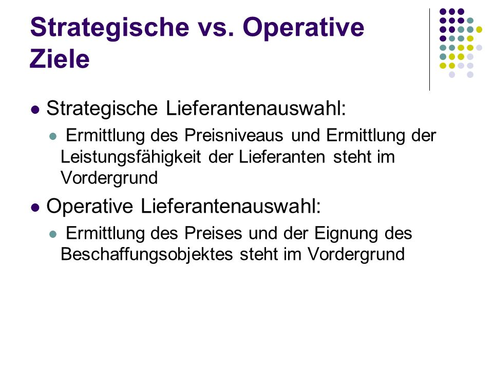 Strategische vs. Operative Ziele