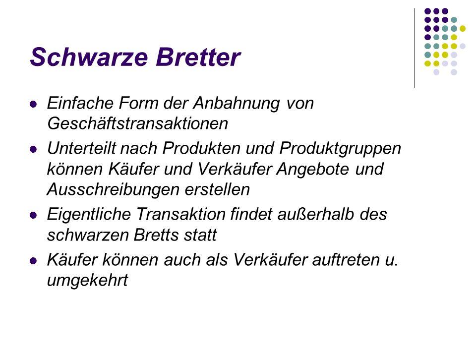 Schwarze Bretter Einfache Form der Anbahnung von Geschäftstransaktionen.