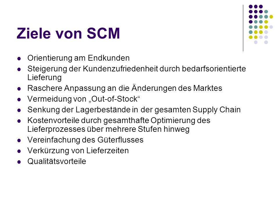 Ziele von SCM Orientierung am Endkunden