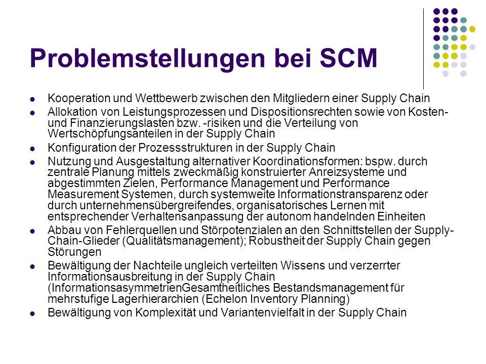 Problemstellungen bei SCM