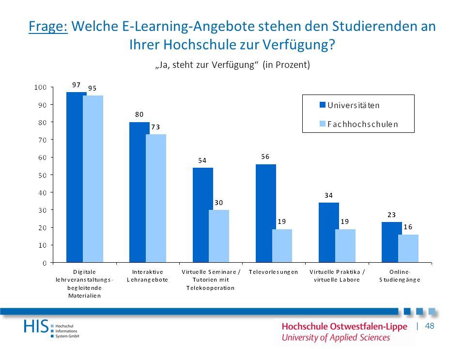 Frage: Welche E-Learning-Angebote stehen den Studierenden an Ihrer Hochschule zur Verfügung.