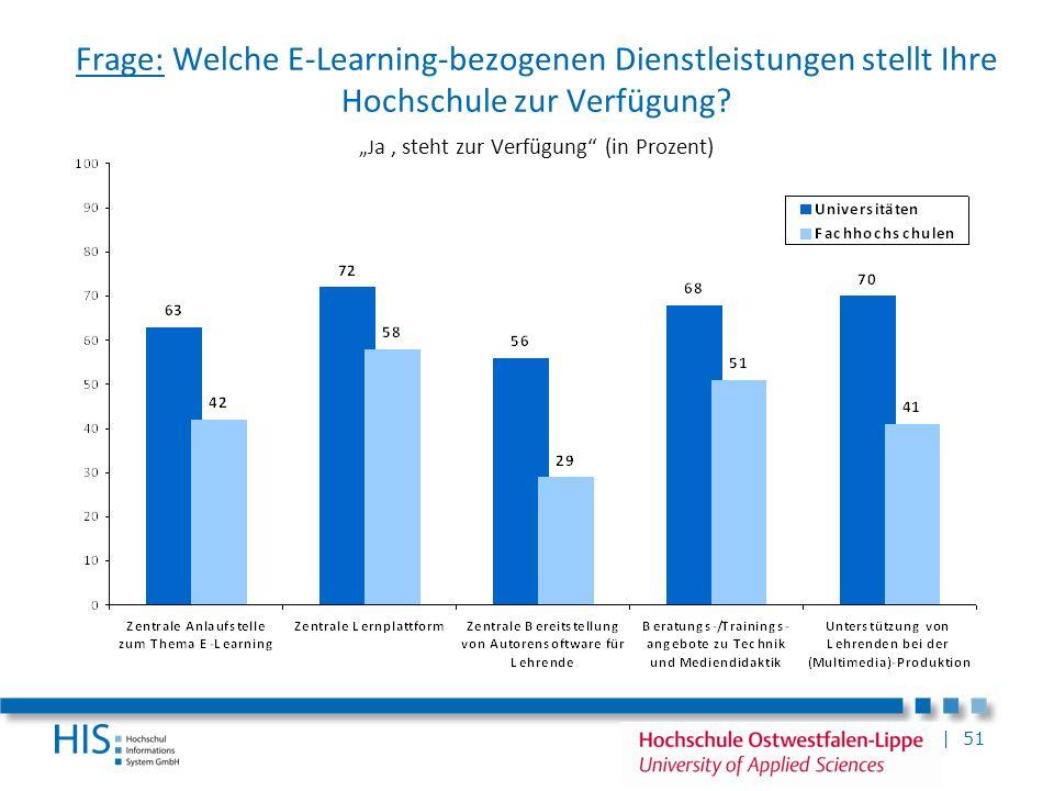 Frage: Welche E-Learning-bezogenen Dienstleistungen stellt Ihre Hochschule zur Verfügung.