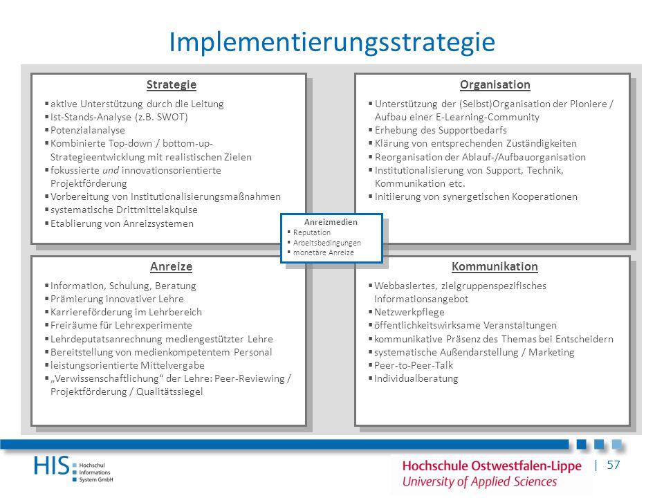 Implementierungsstrategie
