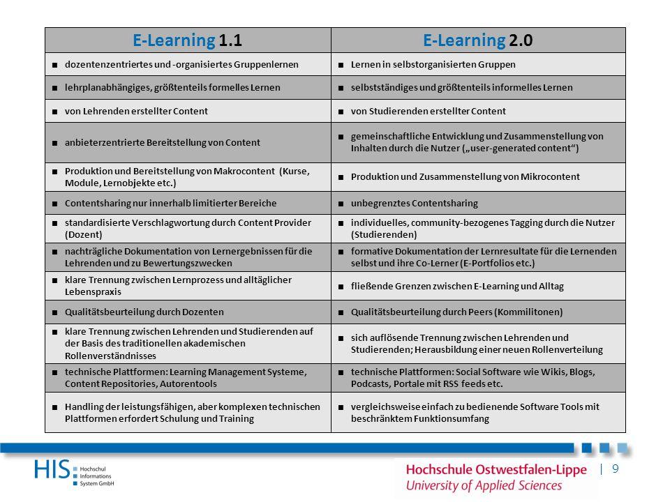 E-Learning 2.0 E-Learning 1.1