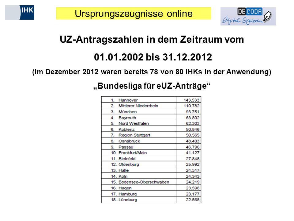 UZ-Antragszahlen in dem Zeitraum vom 01.01.2002 bis 31.12.2012