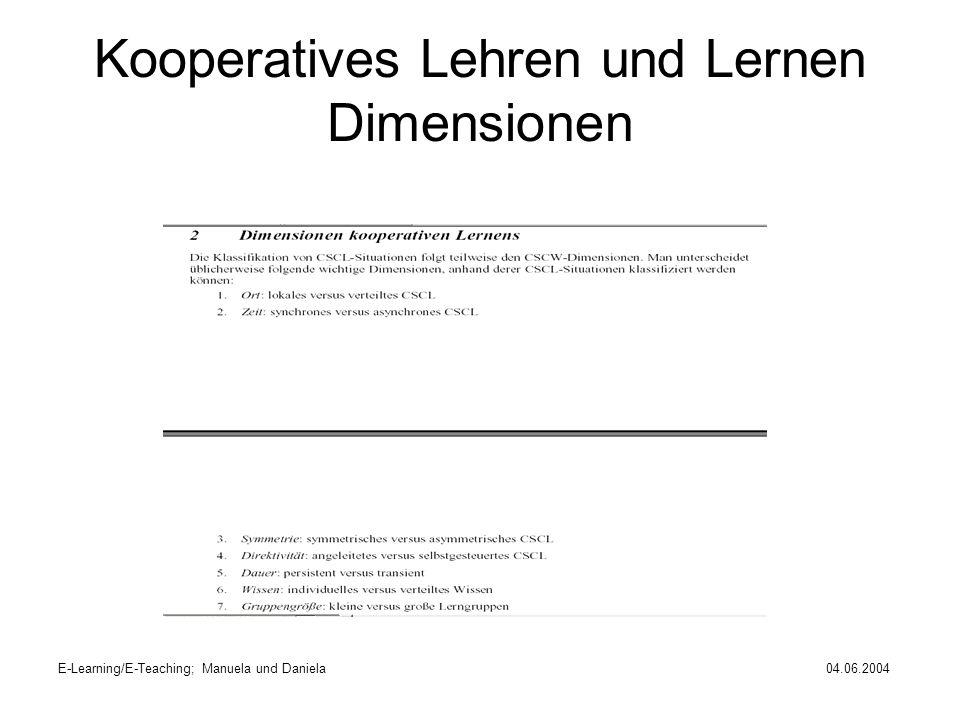 Kooperatives Lehren und Lernen Dimensionen