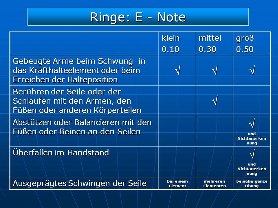Ringe: E - Note  klein 0.10 mittel 0.30 groß 0.50
