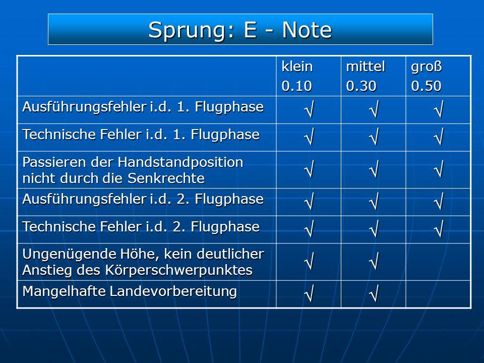 Sprung: E - Note  klein 0.10 mittel 0.30 groß 0.50