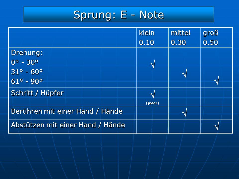 Sprung: E - Note  klein 0.10 mittel 0.30 groß 0.50 Drehung: 0° - 30°