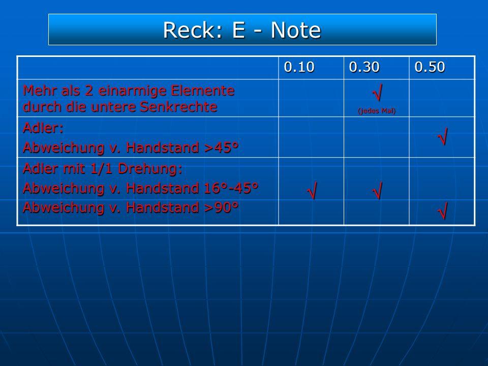 Reck: E - Note 0.10. 0.30. 0.50. Mehr als 2 einarmige Elemente durch die untere Senkrechte.  (jedes Mal)