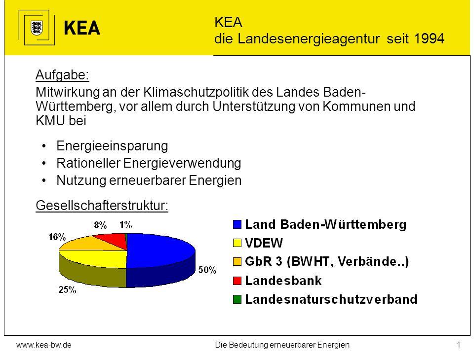 KEA die Landesenergieagentur seit 1994