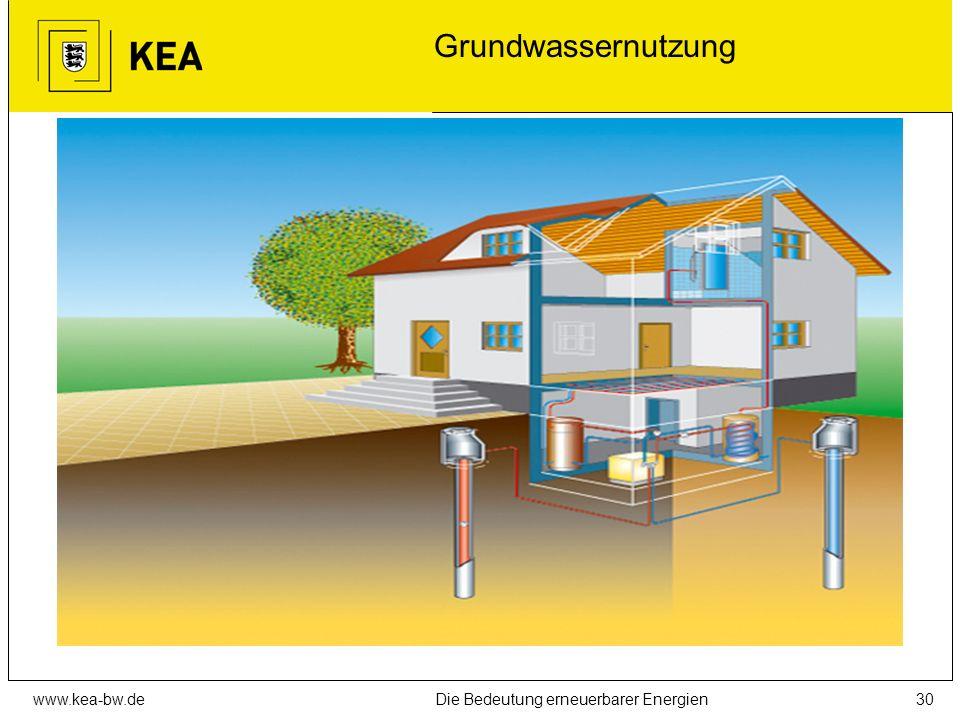 Grundwassernutzung Die Bedeutung erneuerbarer Energien