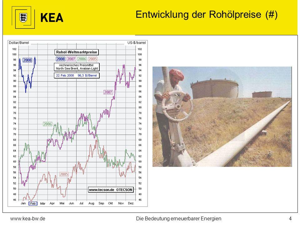 Entwicklung der Rohölpreise (#)