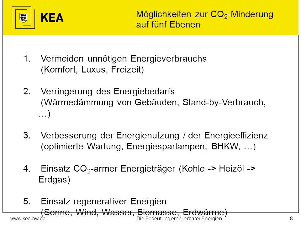 Möglichkeiten zur CO2-Minderung auf fünf Ebenen