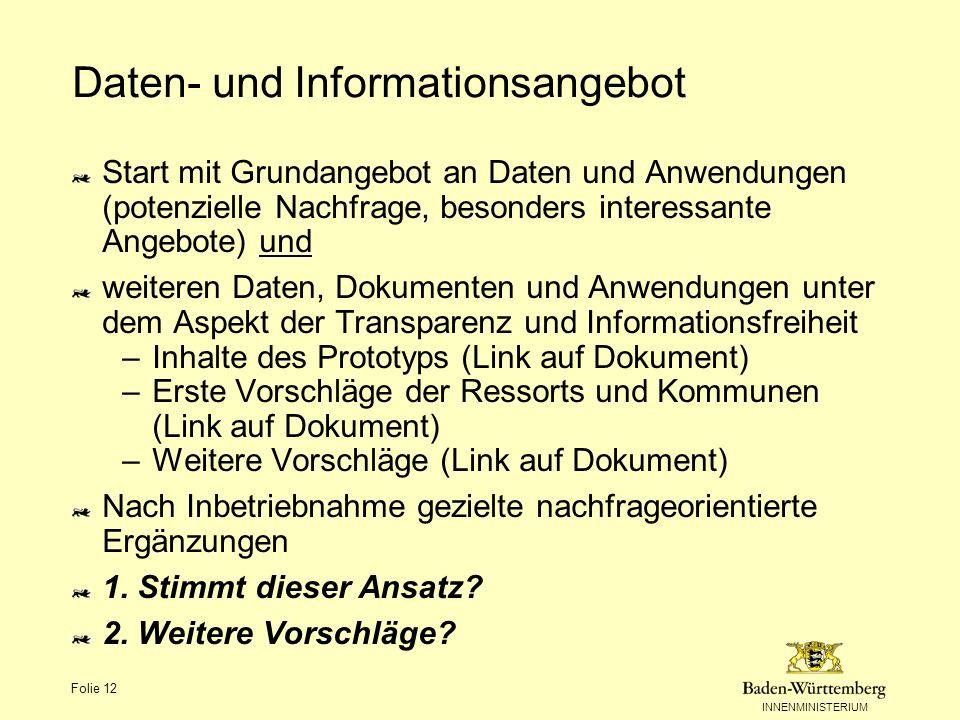 Daten- und Informationsangebot