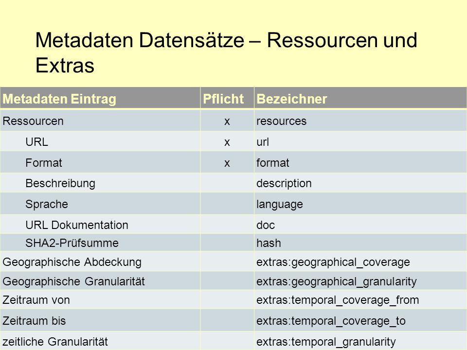 Metadaten Datensätze – Ressourcen und Extras