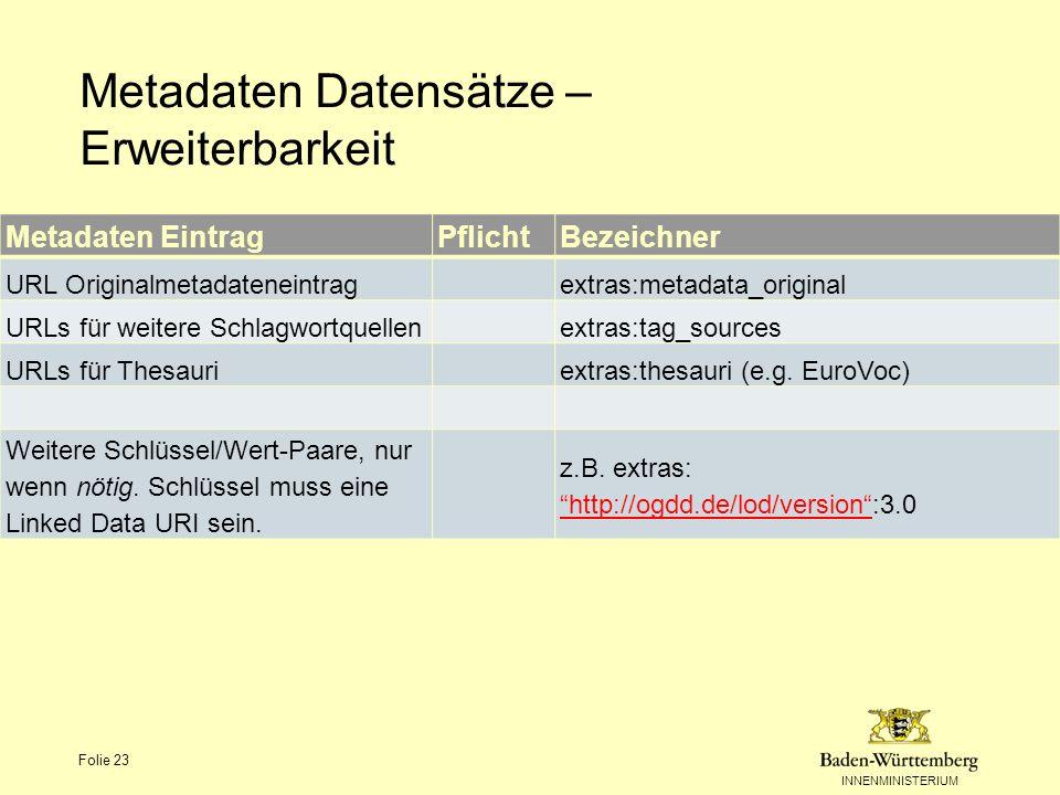 Metadaten Datensätze – Erweiterbarkeit