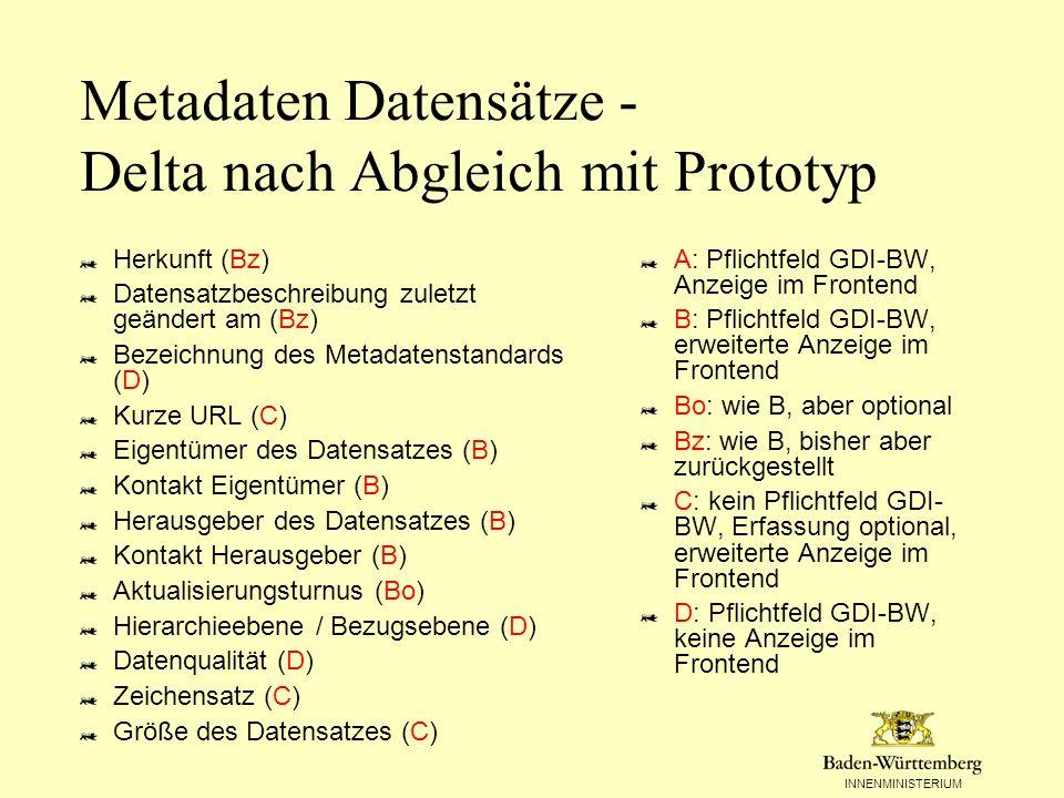 Metadaten Datensätze - Delta nach Abgleich mit Prototyp