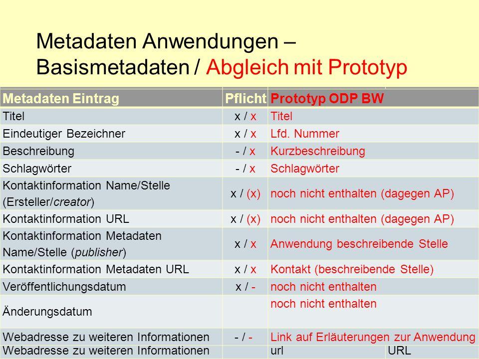 Metadaten Anwendungen – Basismetadaten / Abgleich mit Prototyp