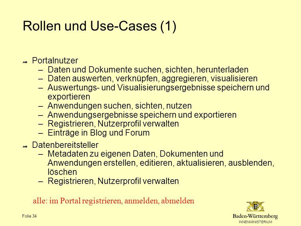 Rollen und Use-Cases (1)