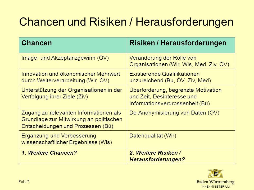 Chancen und Risiken / Herausforderungen