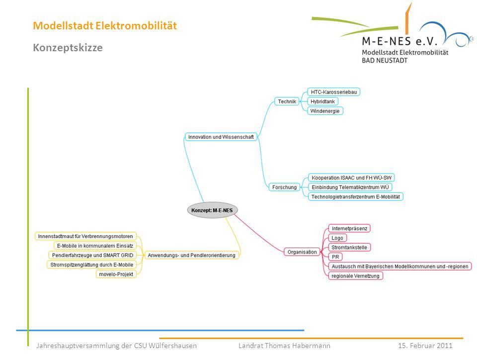Modellstadt Elektromobilität Konzeptskizze